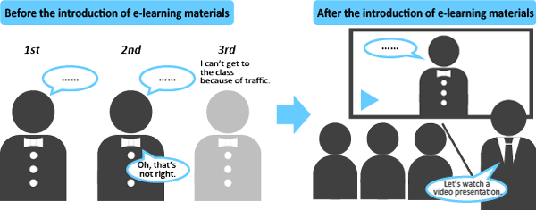 Playback of videotaped presentations as ancillary materials during lectures