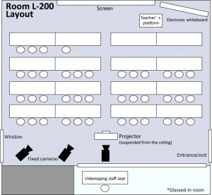 Room L-200 Layout